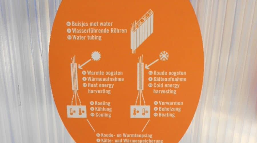 Rodeca Systems Smartskin